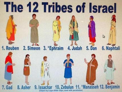SonsOfIsrael