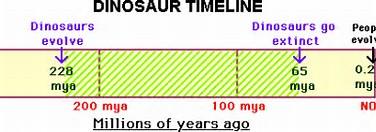 DinosaurLongevity